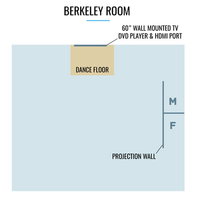 Berkeley Room Dimensions